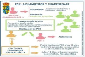 Salud Pública Covid-19