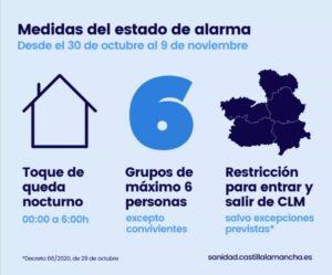 Nuevas medidas del estado de alarma en CLM